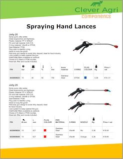 Spraying Hand Lances